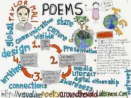 global project visualize poetry around the world