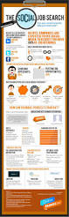 How Do You Do A Job Resume by 79 Best Job Search Images On Pinterest Career Advice Job Search