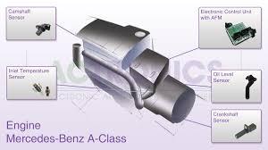 vdo ecu with afm mercedes benz a class w168 actronics ltd