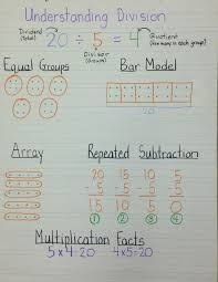 the 25 best division ideas on pinterest teaching division