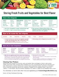 storage of fresh fruits and vegetables rebel dietitian dana