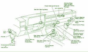 1987 toyota truck under dash fuse box diagram u2013 circuit wiring