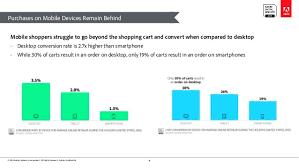 adi 2016 shopping predictions