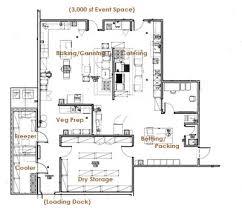 the kickapoo kitchen floor plan harvest kitchen u0026 stoves