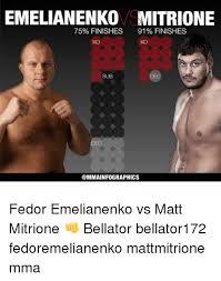 Fedor Emelianenko Meme - emellanenkovemitrione 75 finishes 91 finishes sub fedor