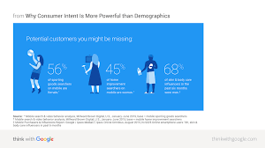 why consumer intent is more powerful than demographics