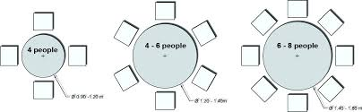 8 person round table size 8 person round table travelinsider online