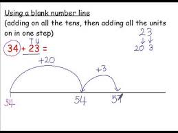 addition 4 using a blank number line adding on the tens and units