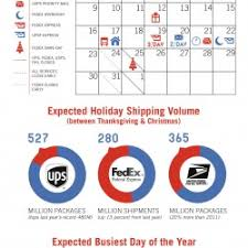 2012 shipping cut dates deadlines visual ly