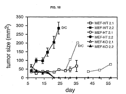 patent us20080039416 methods for treating disease by modulating