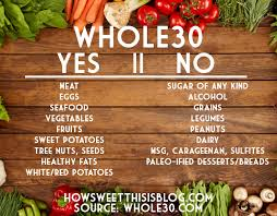 surviving whole30 tips from a diet hating sugaraholic how
