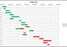 Project Management Gantt Chart Excel Template Excel Timeline Chart Project Plan Template Excel Palladiumes Com