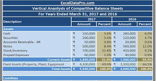 download balance sheet vertical analysis excel template exceldatapro