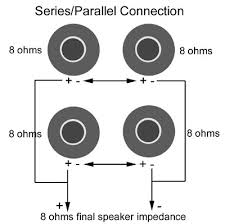 legendary tones all about ohms