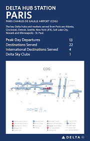 Atlanta Airport Map Delta by Paris Charles De Gaulle Airport Delta News Hub