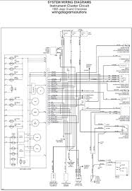 95 jeep cherokee ignition wiring diagram efcaviation com