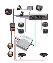 wiring diagram for car stereo with amplifier u2013 readingrat net