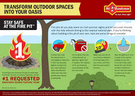safety tips for thanksgiving stay safe at the fire pit fire pit safety tips