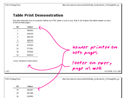 Html Table Header Row Ask Ben Optimizing Tables For Printing