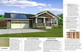 energy efficient prefab homes solar homes california