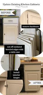 kitchen cabinet door hinge template budget kitchen makeover converting cabinet doors from
