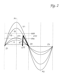 patent us6175220 short circuit protection for forward phase
