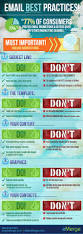 Best Email For Business by 541 Best Email Marketing Images On Pinterest Content Marketing