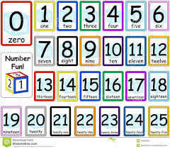 Flashcards Numbers 1 100 15 Best Classroom Resources Images On Pinterest Number