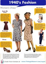 1940s fashion history 1940 style clothing for sale
