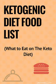 ketogenic diet foods the ultimate list of keto foods