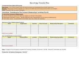 40 transition plan templates career individual template lab