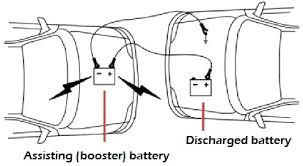 how to jump start a car battery safely and correctly