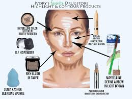 highlighting and contouring on a budget finds