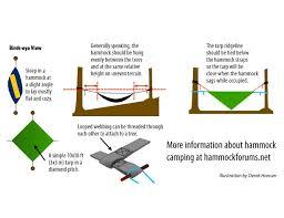hammock suspension