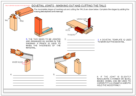 marking out and cutting a dovetail joint