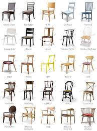 Cafe Chairs Wooden Malaysia Made Wooden Side Chair Seating Custom Made Sonoma