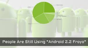 popular android these are the most popular android versions according to data