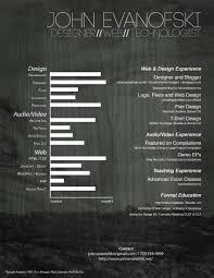 Designer Resume Examples by 100 Database Design Resume Sample Resume Web Designer