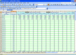Financial Spreadsheet Fastplan Five Year Financial Spreadsheets Financial Forecasting