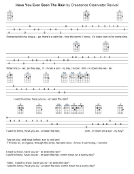 sweater weather guitar chords 180 best uke chords images on guitars musical