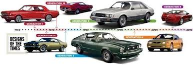 different mustang models mustang timeline designs of the times stangbangers