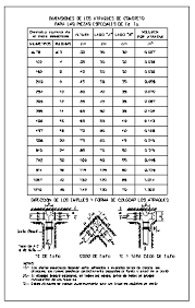 taller desalojo de estructuras y edificaciones normas técnicas complementarias para diseño y construcción de