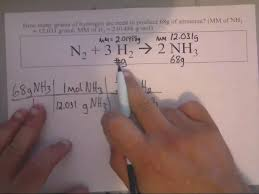 stoichiometry grams to grams using a balanced equation video