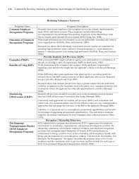 Reason For Leaving Resume Appendix A Supporting Figures Guidebook For Recruiting