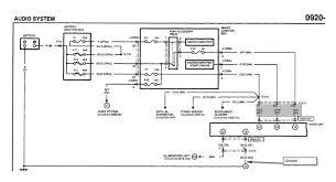 mazda 3 horn wiring diagram mazda wiring diagrams for diy car