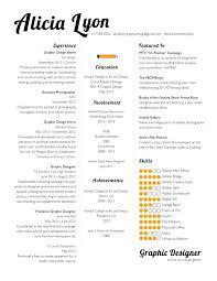 Qa Analyst Resume Sample Graphic Artist Resume Sample Resume Samples And Resume Help