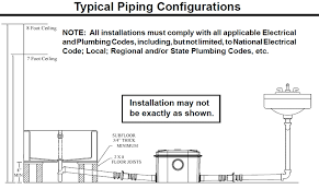 toilet to sewage ejector pump plumbing diagram plumbing and