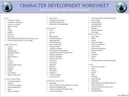 what do you know about your characters character development