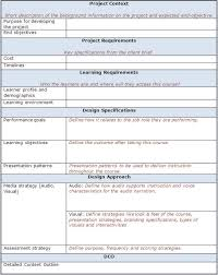 e learning strategy template tools of design in e learning