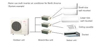 air compressor wiring diagram carlplant at capacitor floralfrocks